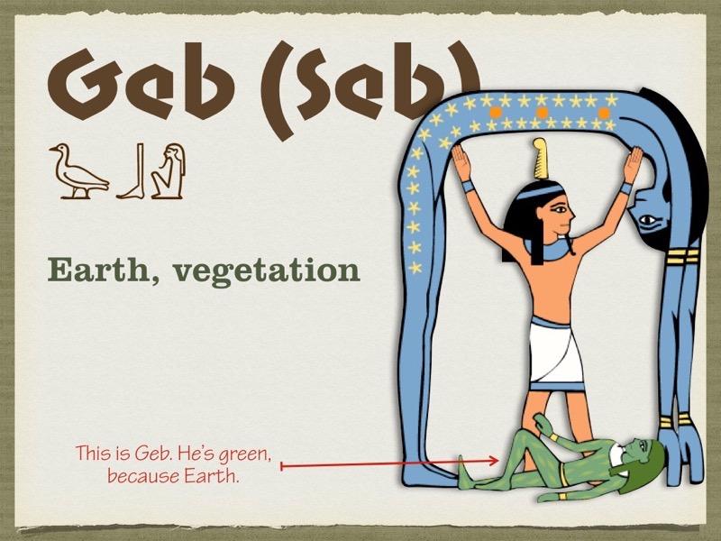 Egyptian Gods and Goddesses.019