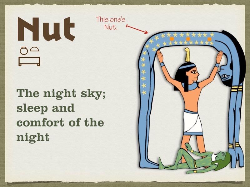 Egyptian Gods and Goddesses.054