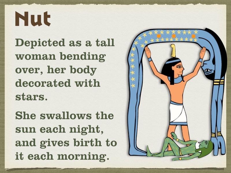 Egyptian Gods and Goddesses.055